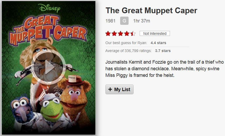 The Great Muppet Caper Netflix