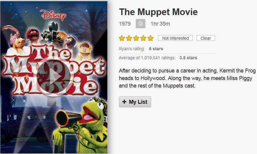 The Muppet Movie Netflix
